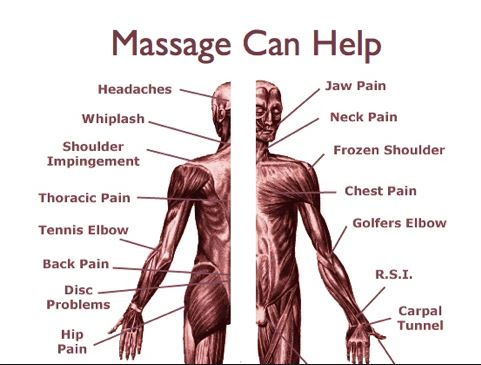 9 Benefits of Regular Remedial Massage